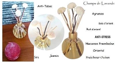 diffuseur-capillas-bouquet-parfume-senteursphilae